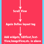 Android Vertical ScrollView example tutorial
