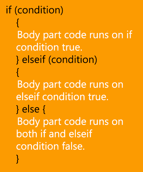 How to use multiple if condition statements in php program