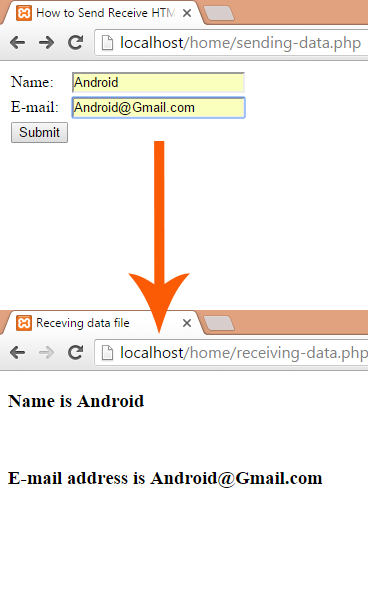 How to Send Receive HTML form data from one page to another using PHP