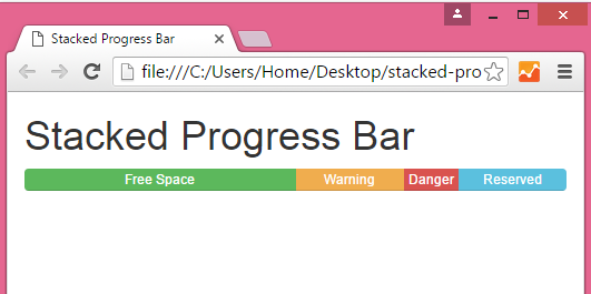 Create Stacked Progress Bar using Bootstrap classes in HTML,PHP