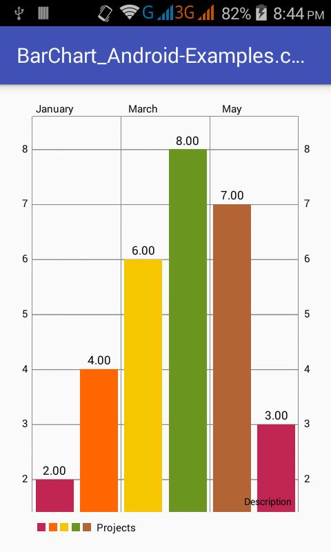 Create bar chart graph using mpandroidchart library android studio bar graph 1 ccuart Gallery