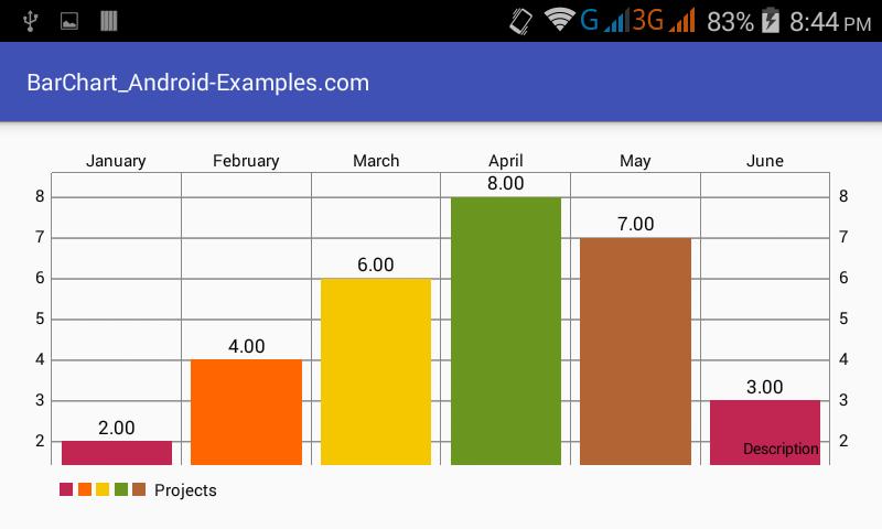 Create Bar Chart Graph using MpAndroidChart Library Android