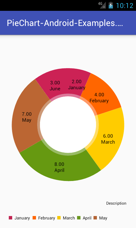 Create Pie Chart Graph In Android App Using MpAndroidChart Library